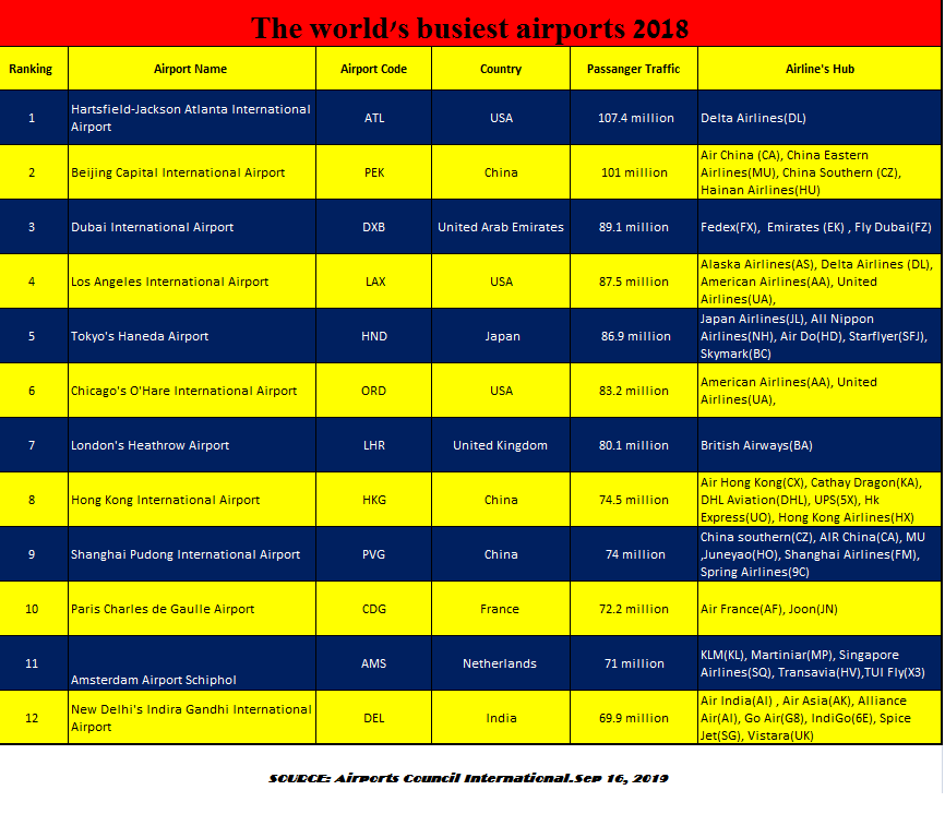 airport airlines jobs